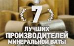 Рейтинг 7 лучших производителей минеральной ваты — ТОП 7