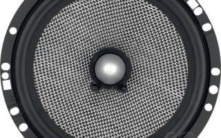 Краткий обзор Focal 165 AC — Декабрь 2017