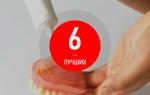 6 лучших кремов для зубных протезов — ТОП 6