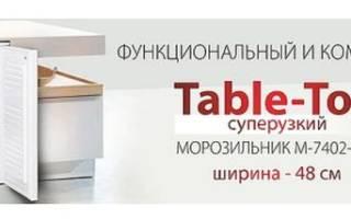 Краткий обзор ATLANT М 7402-100 — Май 2020