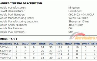Краткий обзор Kingston KVR1333D3S9/8G — Январь 2020