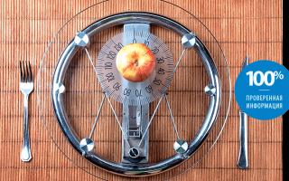 Грамотный выбор напольных весов