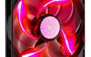 10 лучших вентиляторов для дома — Рейтинг 2020 года (Топ 10)