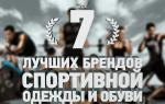 Рейтинг 7 лучших брендов спортивной одежды и обуви — ТОП 7