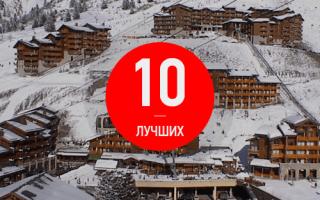 Рейтинг 10 лучших горнолыжных курортов — ТОП 10