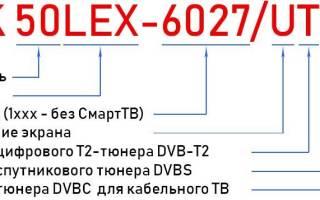 Краткий обзор BBK 43LEM-1063/FTS2C — Декабрь 2020