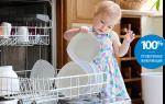 Грамотный выбор посудомоечной машины
