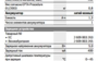 Краткий обзор BOSCH PTK 3,6 Li — Май 2020