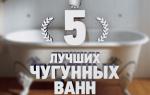 Рейтинг 5 лучших чугунных ванн — ТОП 5
