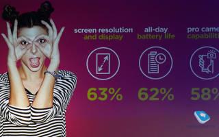 Краткий обзор Motorola Moto G5s Plus 32GB Dual Sim — Апрель 2020