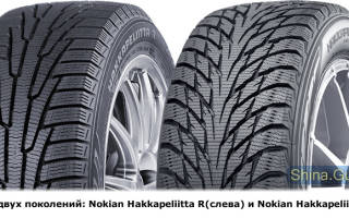 Краткий обзор Nokian Hakkapeliitta R2 SUV — Июнь 2017