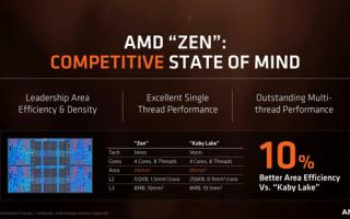 Краткий обзор AMD Ryzen Threadripper 1950X — Декабрь 2019