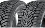 Краткий обзор Nokian Tyres Hakkapeliitta 9 — Ноябрь 2020